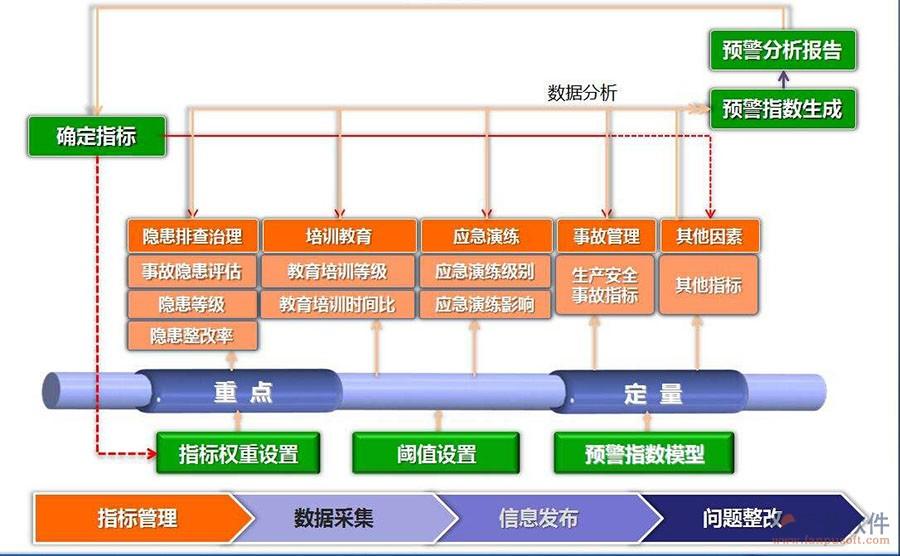 学习财务软件的目的_学习ERP财务管理系统的心得体会_泛普软件