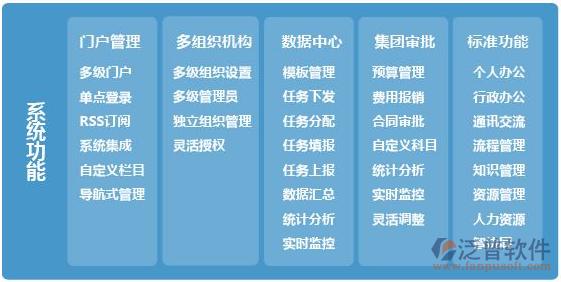 集团企业oa办公系统功能