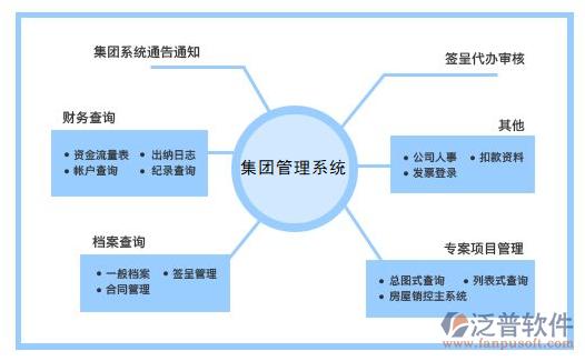 集团公司oa办公管理软件系统