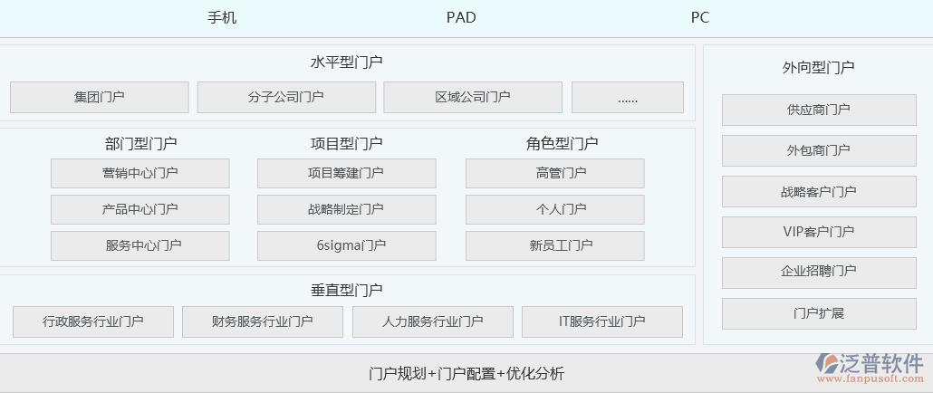 OA门户管理软件系统.png