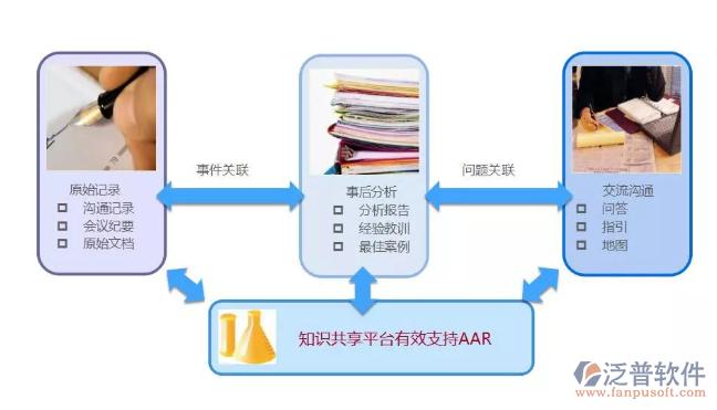 OA系统知识管理.png