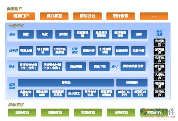 oa系统财务审批流程.png