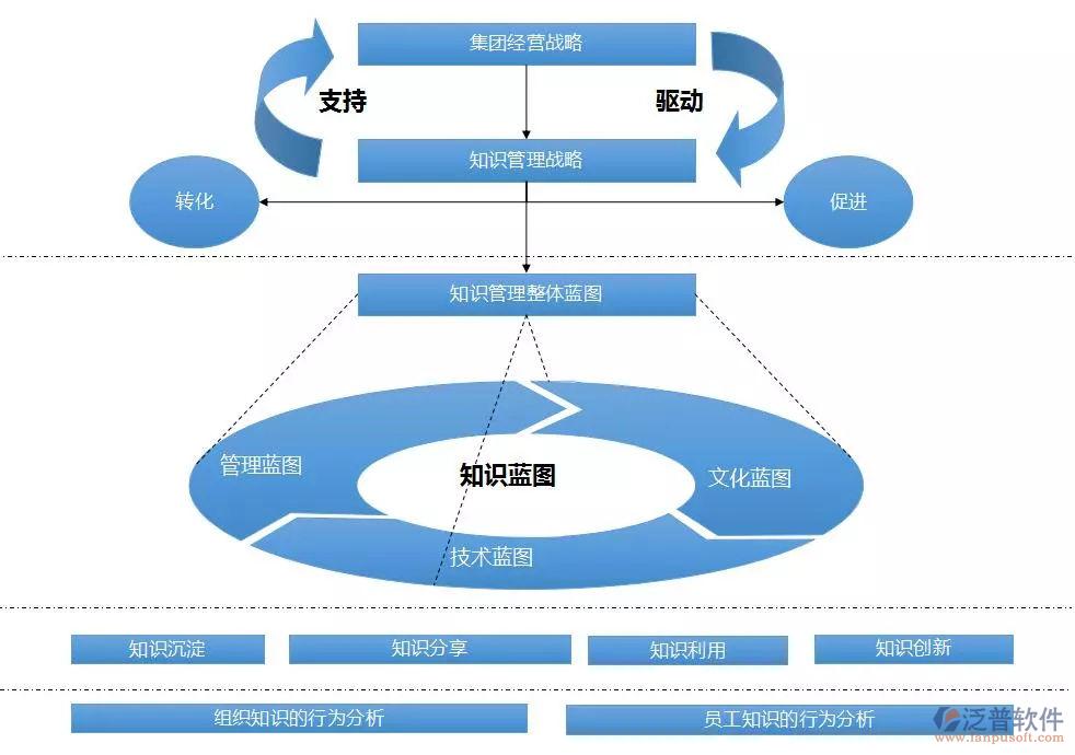 OA知识管理软件.png